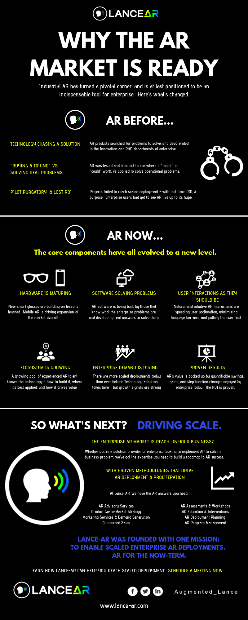 Infographic - Why AR Market is Ready